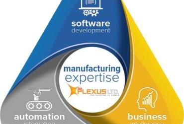 Tech Plexus Limited